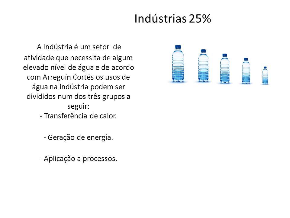 Indústrias 25% A Indústria é um setor de atividade que necessita de algum elevado nível de água e de acordo com Arreguín Cortés os usos de água na ind