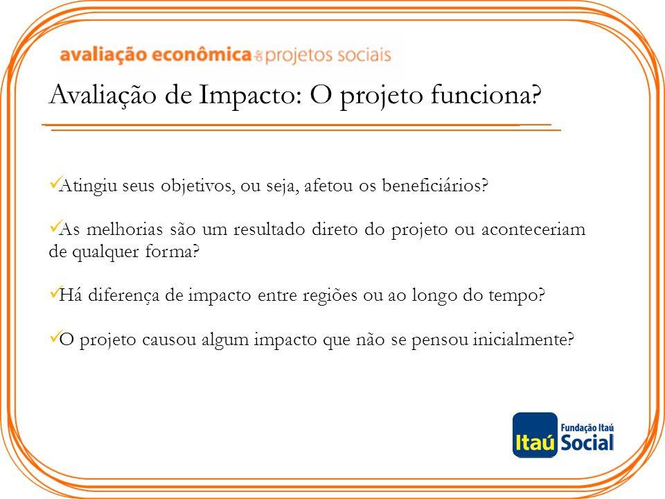 Relações Causais A avaliação de impacto permite quantificar relações causais entre as ações do projeto e os indicadores de impacto.