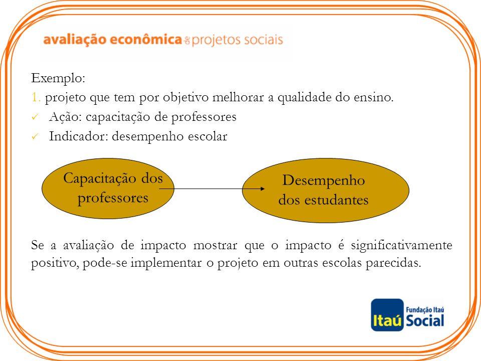 Comentários Finais Nessa aula: tivemos uma idéia geral do curso, isto é, uma introdução ao que denominamos de avaliação de impacto e avaliação de retorno econômico e situamos a avaliação no ciclo de gestão do projeto.