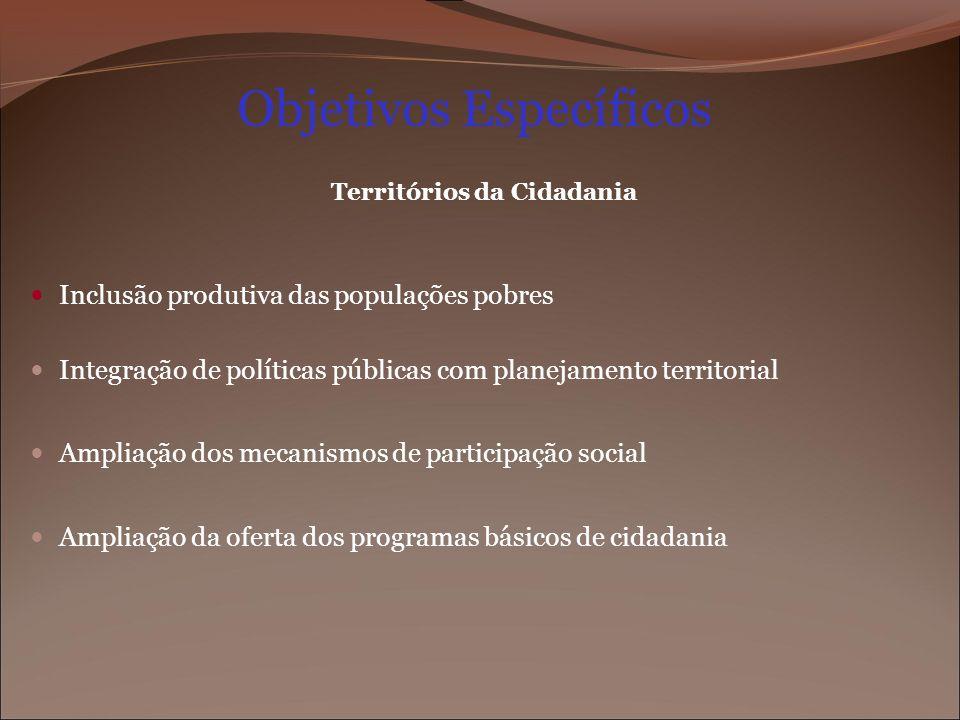 Objetivos Específicos Territórios da Cidadania Inclusão produtiva das populações pobres Integração de políticas públicas com planejamento territorial