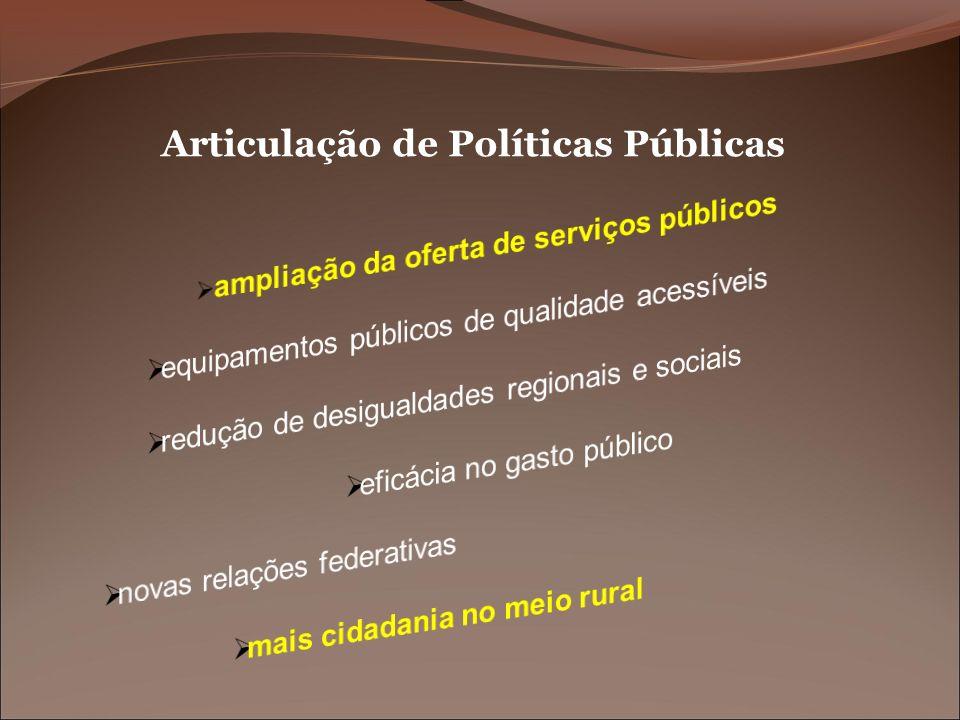 Articulação de Políticas Públicas