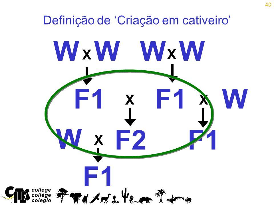 40 Definição de Criação em cativeiro 40 W WW W F1 F2 X X XX F1 W W X