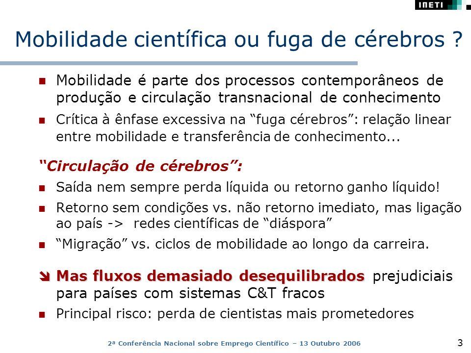 2ª Conferência Nacional sobre Emprego Científico – 13 Outubro 2006 3 Mobilidade científica ou fuga de cérebros .