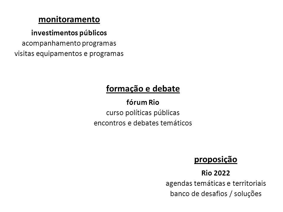 monitoramento investimentos públicos acompanhamento programas visitas equipamentos e programas formação e debate fórum Rio curso políticas públicas en