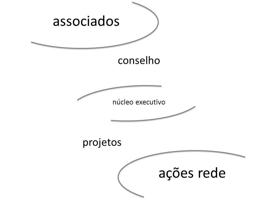 associados conselho núcleo executivo projetos ações rede