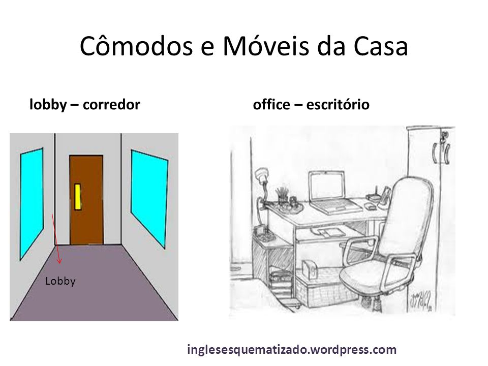 Cômodos e Móveis da Casa lobby – corredoroffice – escritório inglesesquematizado.wordpress.com Lobby