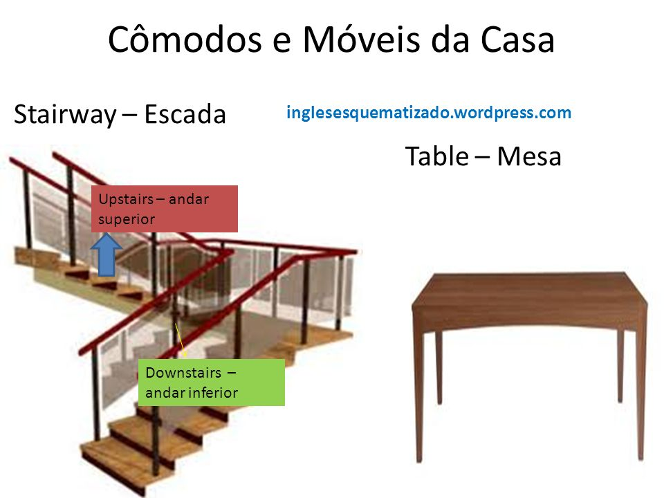 Cômodos e Móveis da Casa Stairway – Escada Table – Mesa inglesesquematizado.wordpress.com Downstairs – andar inferior Upstairs – andar superior