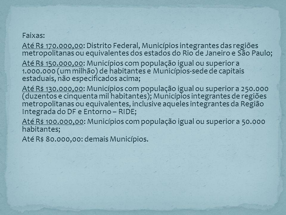 Faixas: Até R$ 170.000,00: Distrito Federal, Municípios integrantes das regiões metropolitanas ou equivalentes dos estados do Rio de Janeiro e São Pau