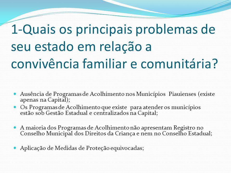 1-Quais os principais problemas de seu estado em relação a convivência familiar e comunitária? Ausência de Programas de Acolhimento nos Municípios Pia