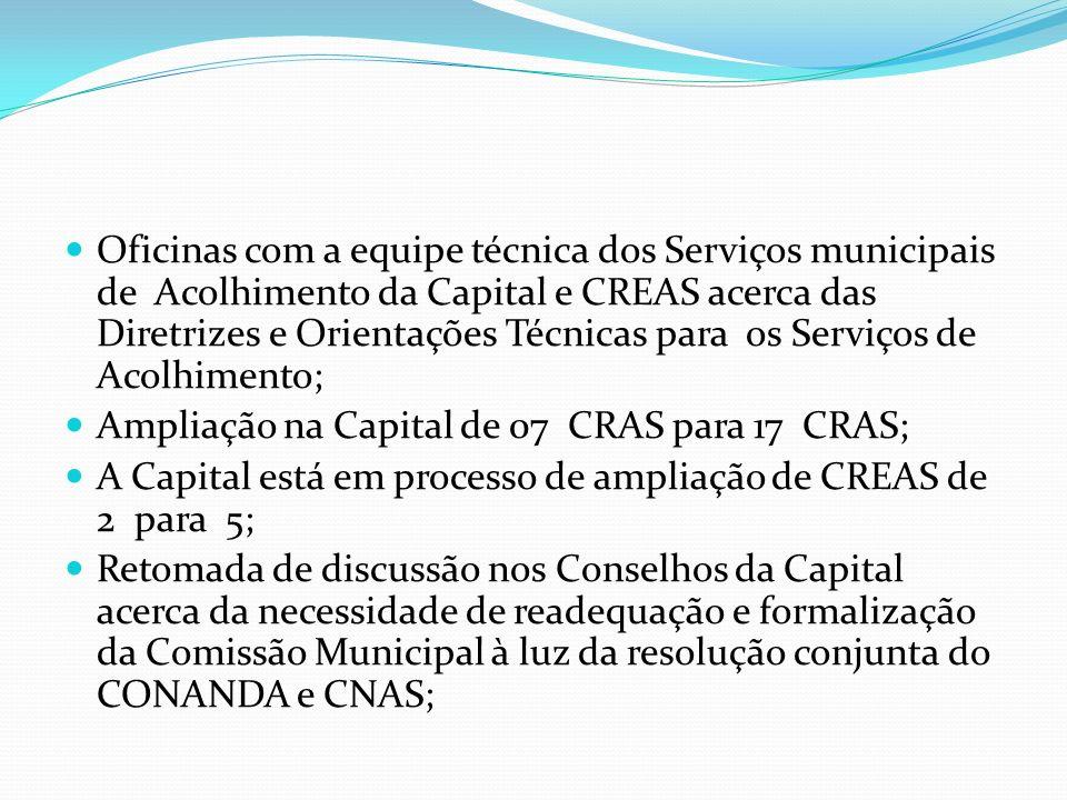 Oficinas com a equipe técnica dos Serviços municipais de Acolhimento da Capital e CREAS acerca das Diretrizes e Orientações Técnicas para os Serviços