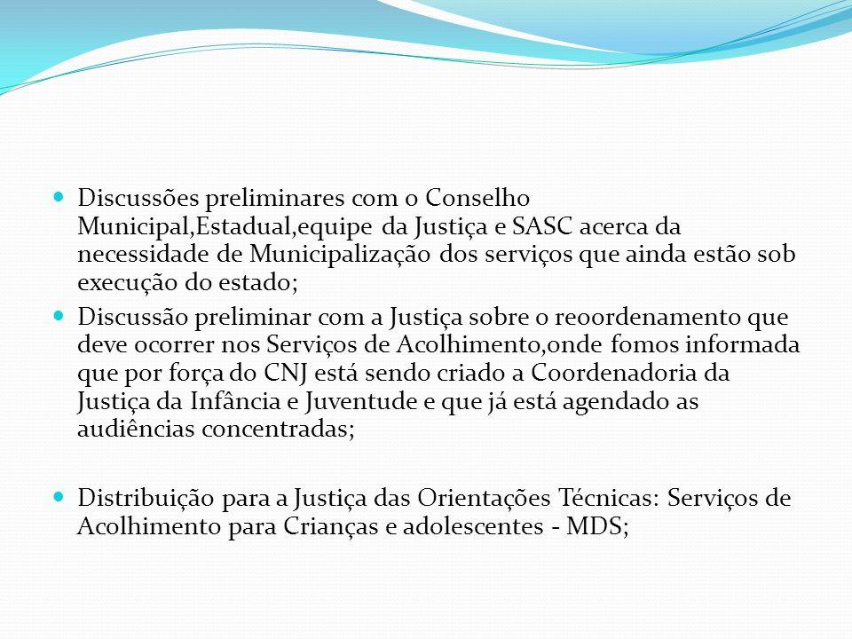 Discussões preliminares com o Conselho Municipal,Estadual,equipe da Justiça e SASC acerca da necessidade de Municipalização dos serviços que ainda est