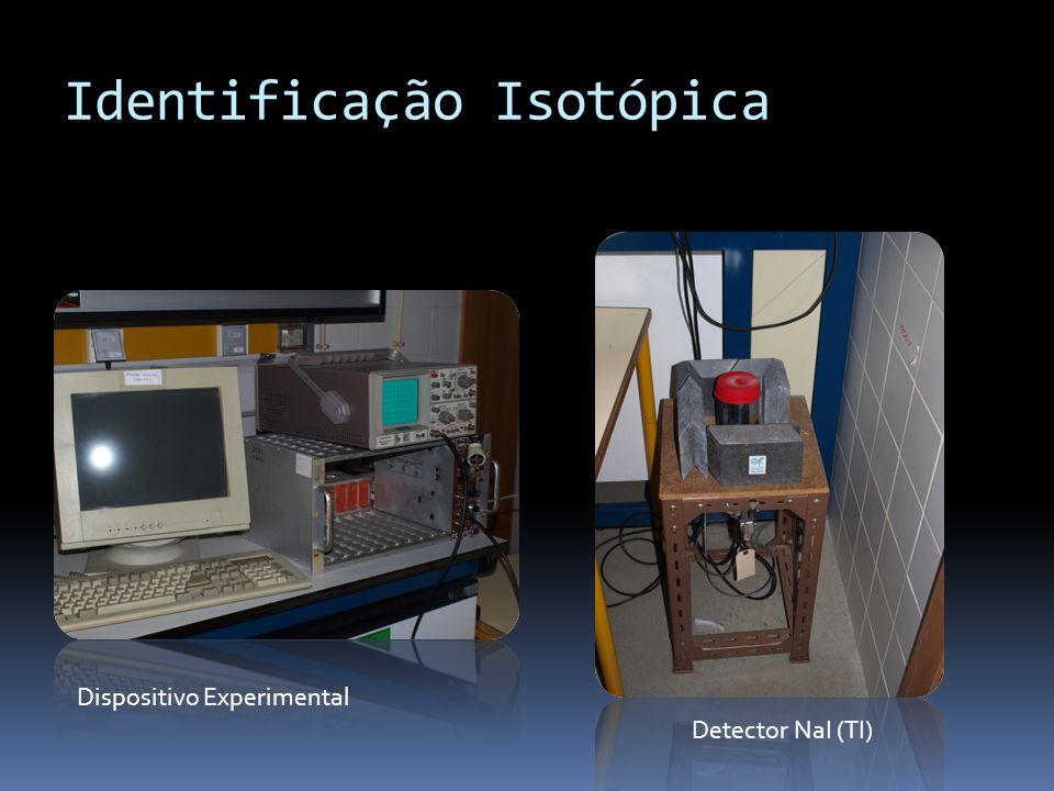 Identificação Isotópica Dispositivo Experimental Detector NaI (TI)