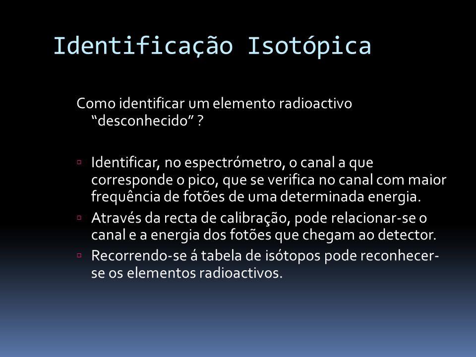 Identificação Isotópica Como identificar um elemento radioactivo desconhecido ? Identificar, no espectrómetro, o canal a que corresponde o pico, que s