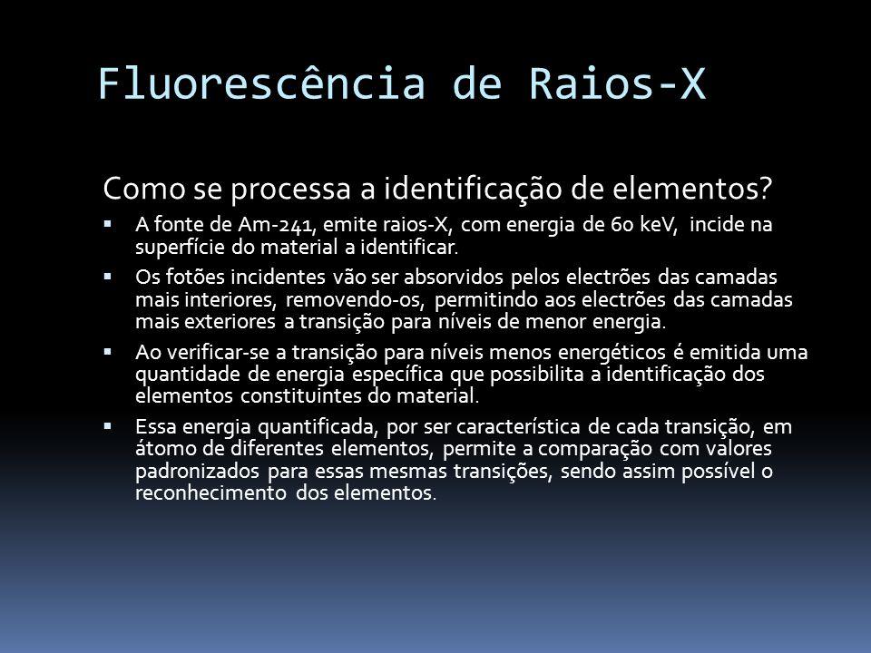 Fluorescência de Raios-X Como se processa a identificação de elementos? A fonte de Am-241, emite raios-X, com energia de 60 keV, incide na superfície
