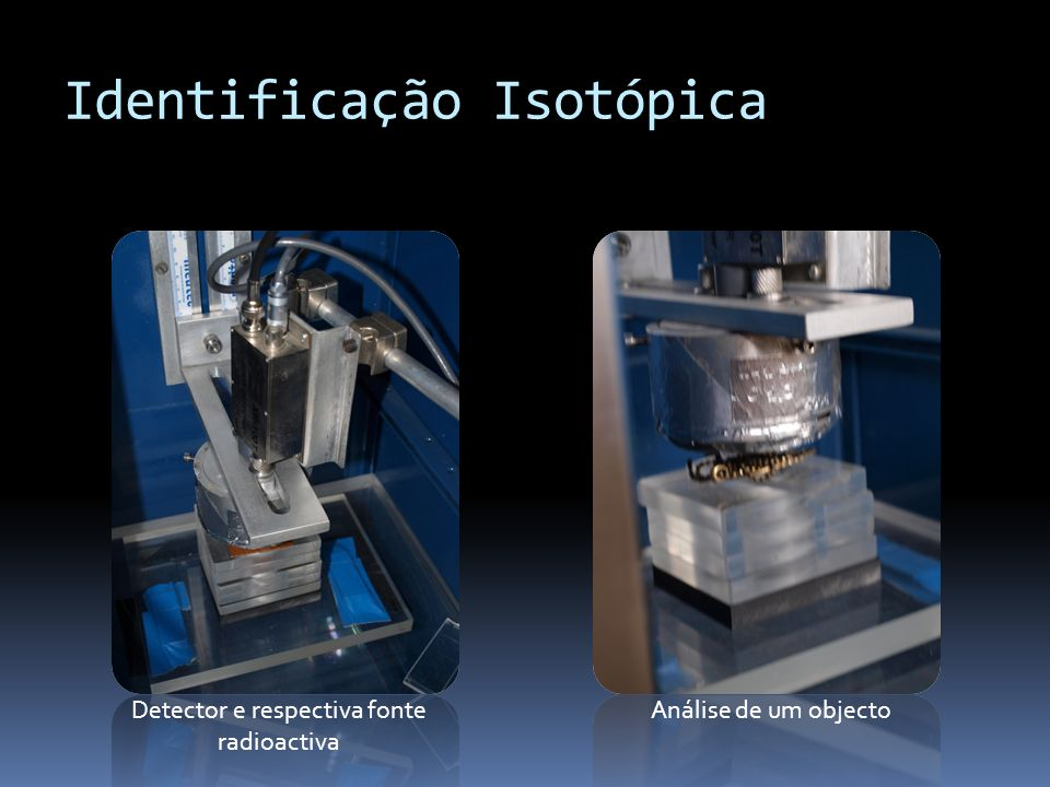 Identificação Isotópica Detector e respectiva fonte radioactiva Análise de um objecto