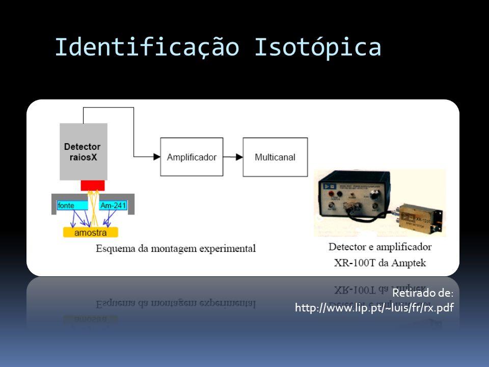 Identificação Isotópica Retirado de: http://www.lip.pt/~luis/fr/rx.pdf
