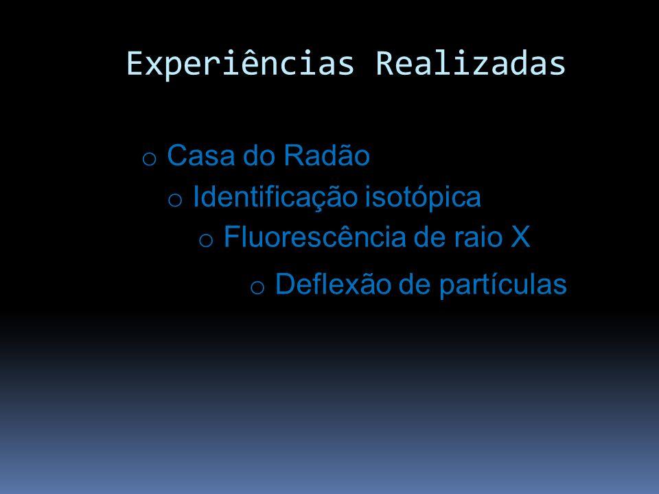 Experiências Realizadas o Casa do Radão o Identificação isotópica o Fluorescência de raio X o Deflexão de partículas