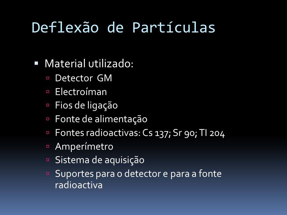 Deflexão de Partículas Material utilizado: Detector GM Electroíman Fios de ligação Fonte de alimentação Fontes radioactivas: Cs 137; Sr 90; TI 204 Amp