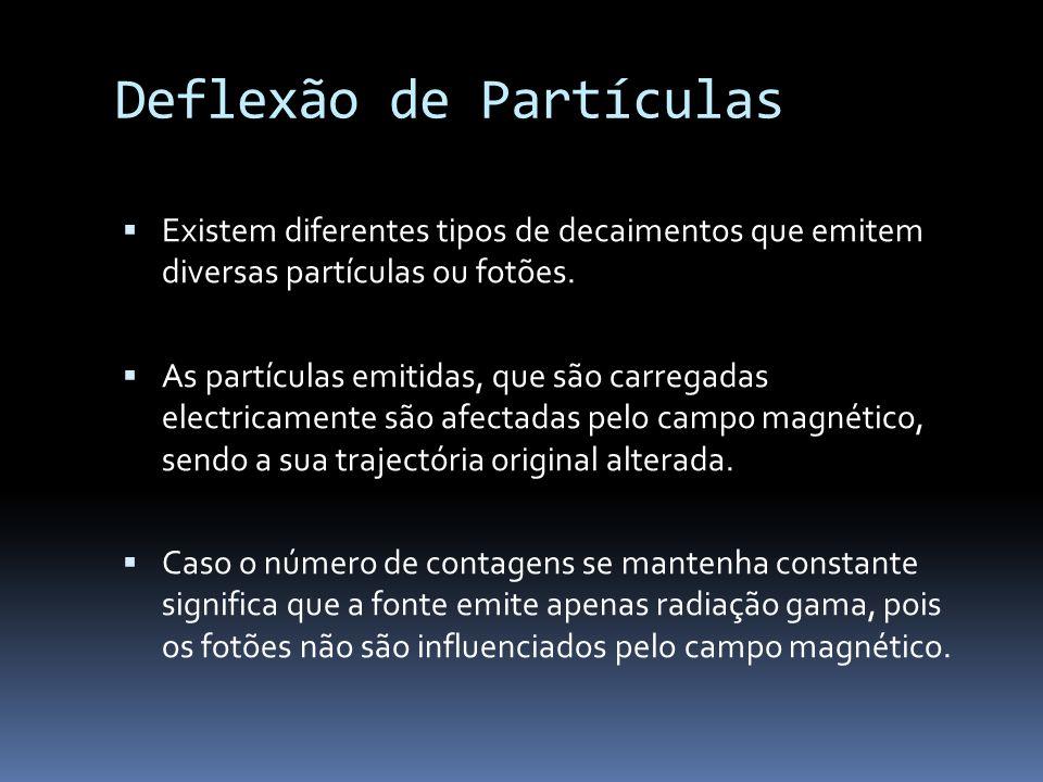 Deflexão de Partículas Existem diferentes tipos de decaimentos que emitem diversas partículas ou fotões. As partículas emitidas, que são carregadas el