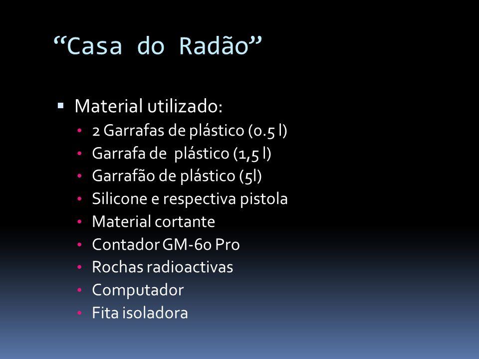 Casa do Radão Material utilizado: 2 Garrafas de plástico (0.5 l) Garrafa de plástico (1,5 l) Garrafão de plástico (5l) Silicone e respectiva pistola M