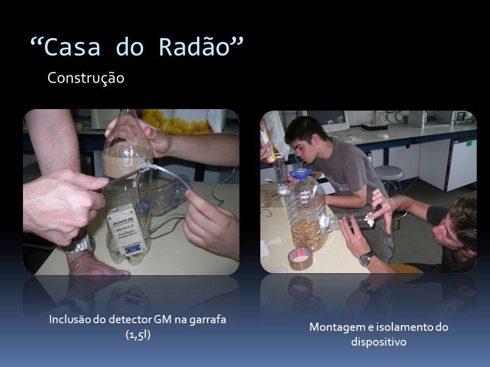 Casa do Radão Inclusão do detector GM na garrafa (1,5l) Montagem e isolamento do dispositivo Construção