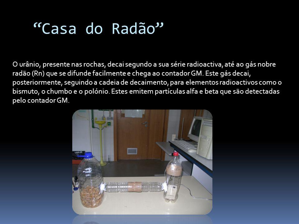 Casa do Radão O urânio, presente nas rochas, decai segundo a sua série radioactiva, até ao gás nobre radão (Rn) que se difunde facilmente e chega ao c
