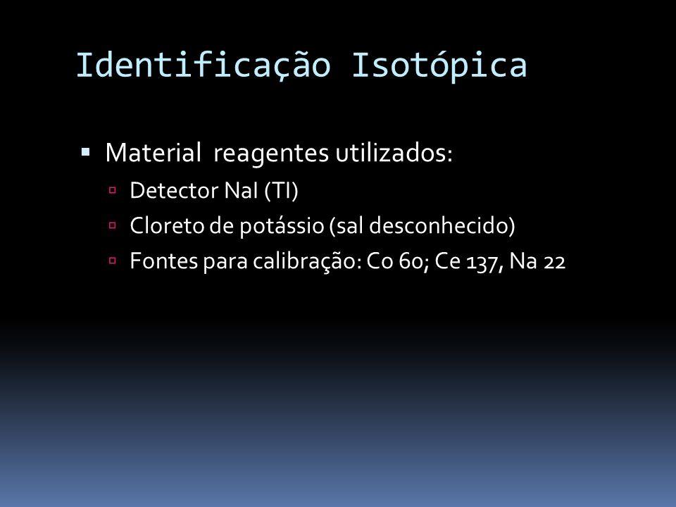 Identificação Isotópica Material reagentes utilizados: Detector NaI (TI) Cloreto de potássio (sal desconhecido) Fontes para calibração: Co 60; Ce 137,