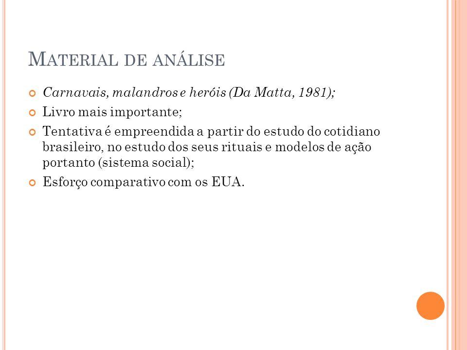 M ATERIAL DE ANÁLISE Carnavais, malandros e heróis (Da Matta, 1981); Livro mais importante; Tentativa é empreendida a partir do estudo do cotidiano br