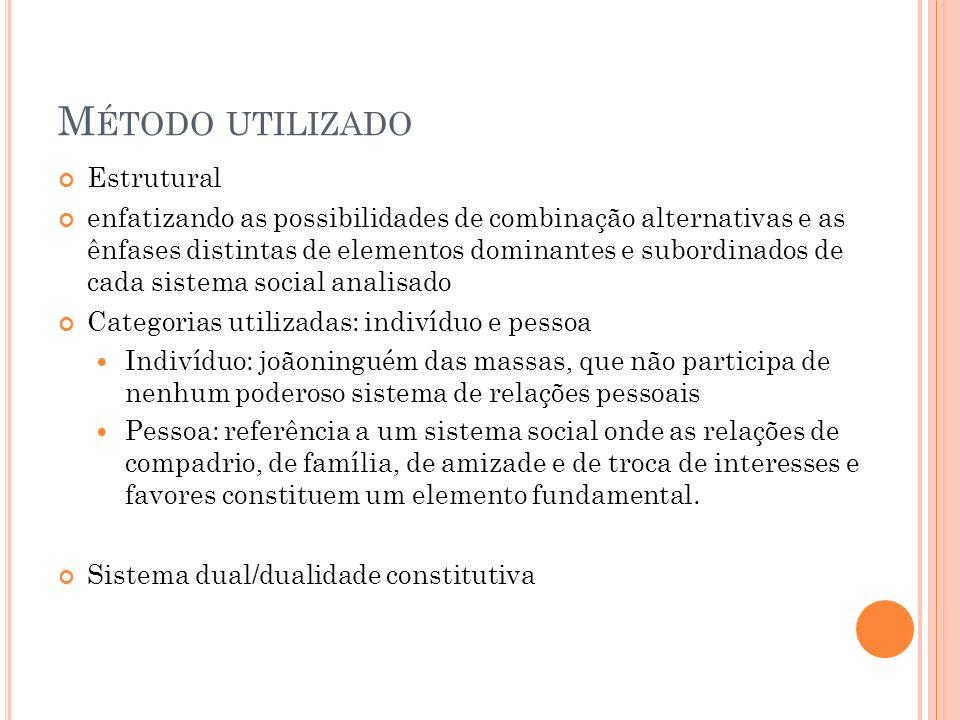 A GRAMÁTICA PROFUNDA Da Matta acredita ter percebido a gramática profunda do universo social brasileiro; União da sociologia do indivíduo e sociologia da pessoa; Em que consiste esse dualismo e como Da Matta o constrói.