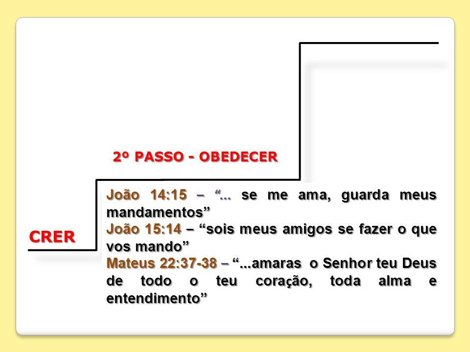 João 14:15 –... se me ama, guarda meus mandamentos João 15:14 – sois meus amigos se fazer o que vos mando Mateus 22:37-38 –...amaras o Senhor teu Deus