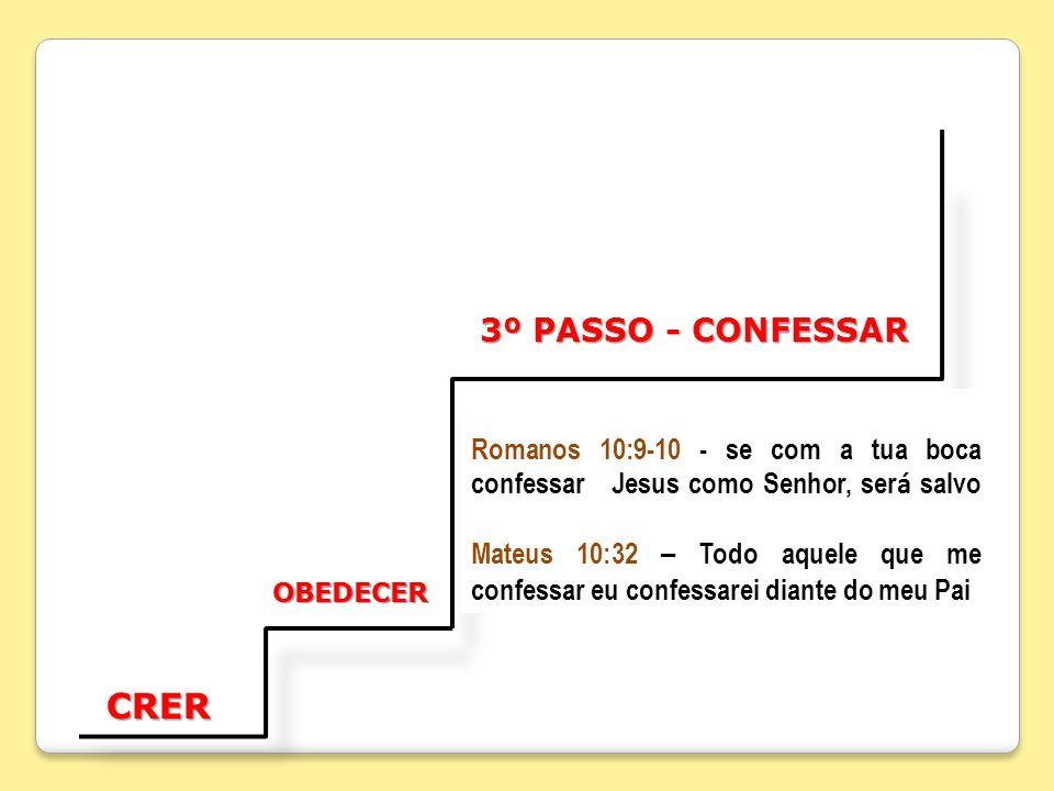 CRER OBEDECER OBEDECER 3º PASSO - CONFESSAR Romanos 10:9-10 - se com a tua boca confessar Jesus como Senhor, ser á salvo Mateus 10:32 – Todo aquele qu