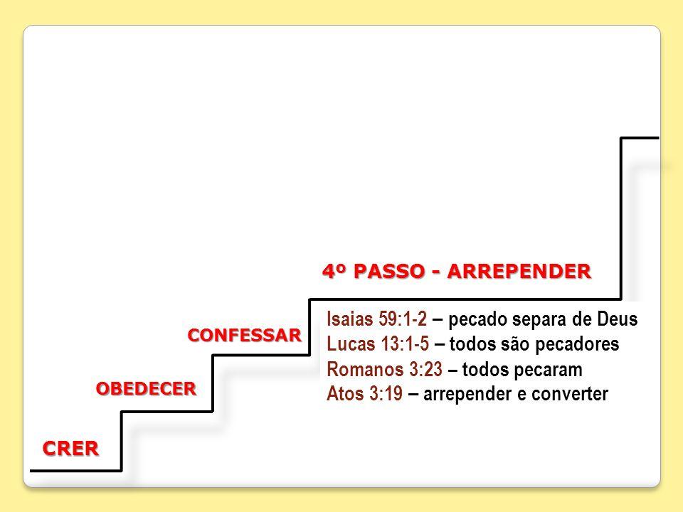 CRER OBEDECER CONFESSAR 4º PASSO - ARREPENDER Isaias 59:1-2 – pecado separa de Deus Lucas 13:1-5 – todos são pecadores Romanos 3:23 – todos pecaram At