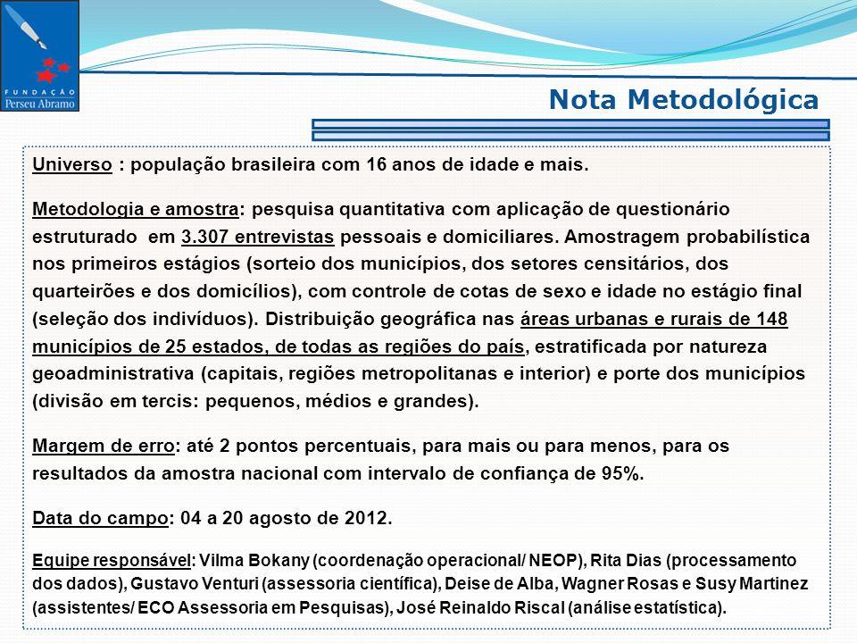 Universo : população brasileira com 16 anos de idade e mais.