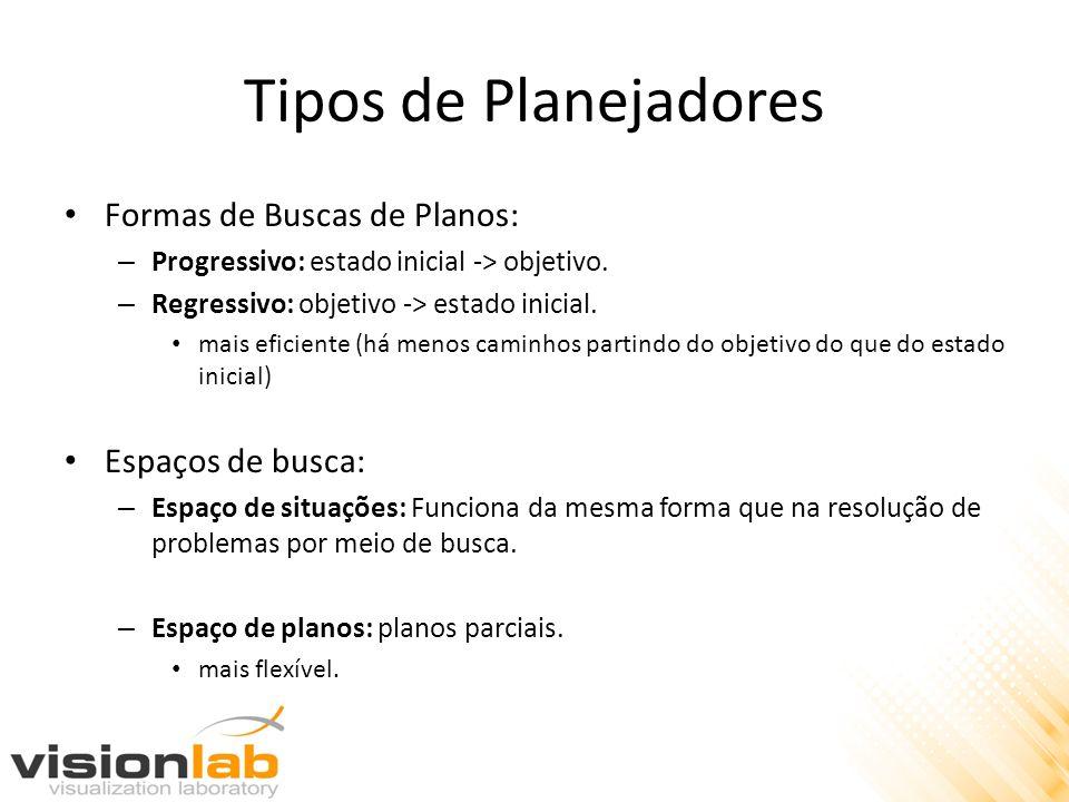 Tipos de Planejadores Formas de Buscas de Planos: – Progressivo: estado inicial -> objetivo. – Regressivo: objetivo -> estado inicial. mais eficiente
