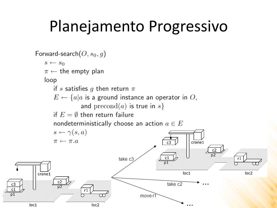 Planejamento Progressivo take c3 move r1 take c2 … …