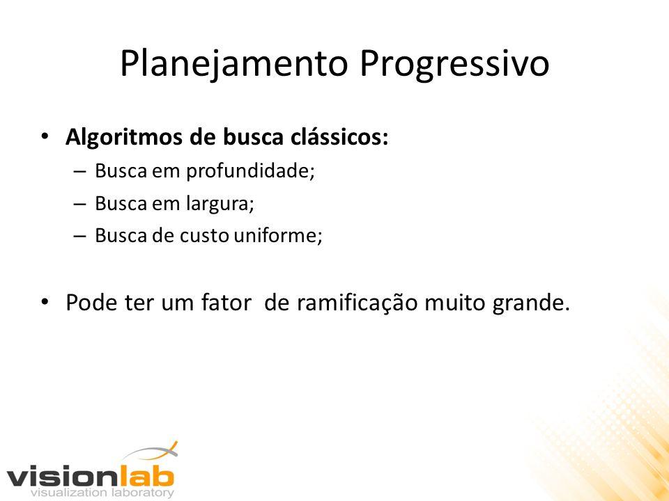 Planejamento Progressivo Algoritmos de busca clássicos: – Busca em profundidade; – Busca em largura; – Busca de custo uniforme; Pode ter um fator de r