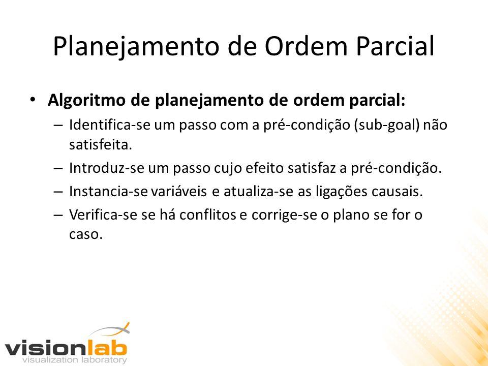 Planejamento de Ordem Parcial Algoritmo de planejamento de ordem parcial: – Identifica-se um passo com a pré-condição (sub-goal) não satisfeita. – Int