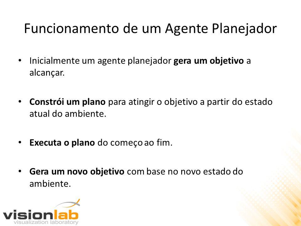 Funcionamento de um Agente Planejador Inicialmente um agente planejador gera um objetivo a alcançar. Constrói um plano para atingir o objetivo a parti