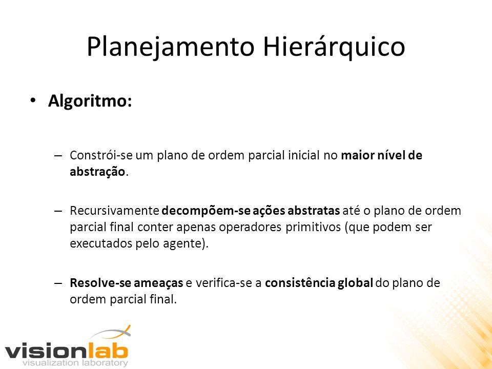 Planejamento Hierárquico Algoritmo: – Constrói-se um plano de ordem parcial inicial no maior nível de abstração. – Recursivamente decompõem-se ações a
