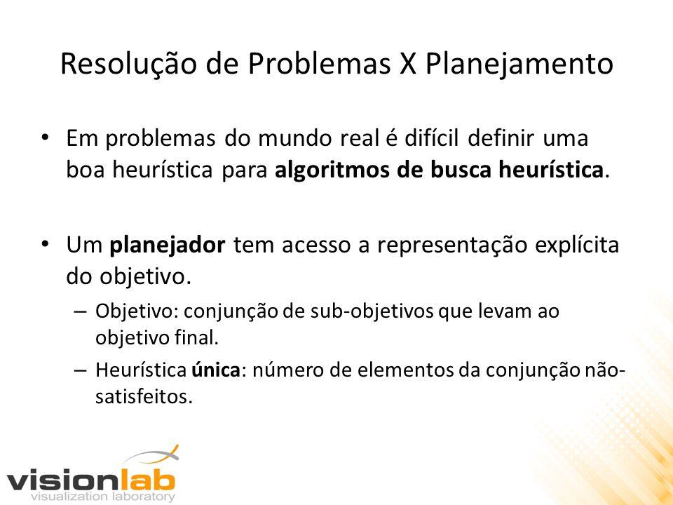 Resolução de Problemas X Planejamento Algoritmos de busca não tiram proveito da decomposição do problema.