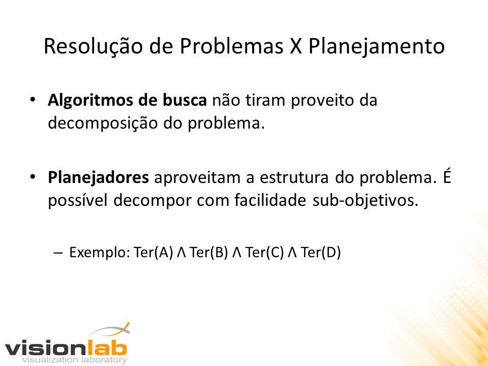 Resolução de Problemas X Planejamento Algoritmos de busca não tiram proveito da decomposição do problema. Planejadores aproveitam a estrutura do probl