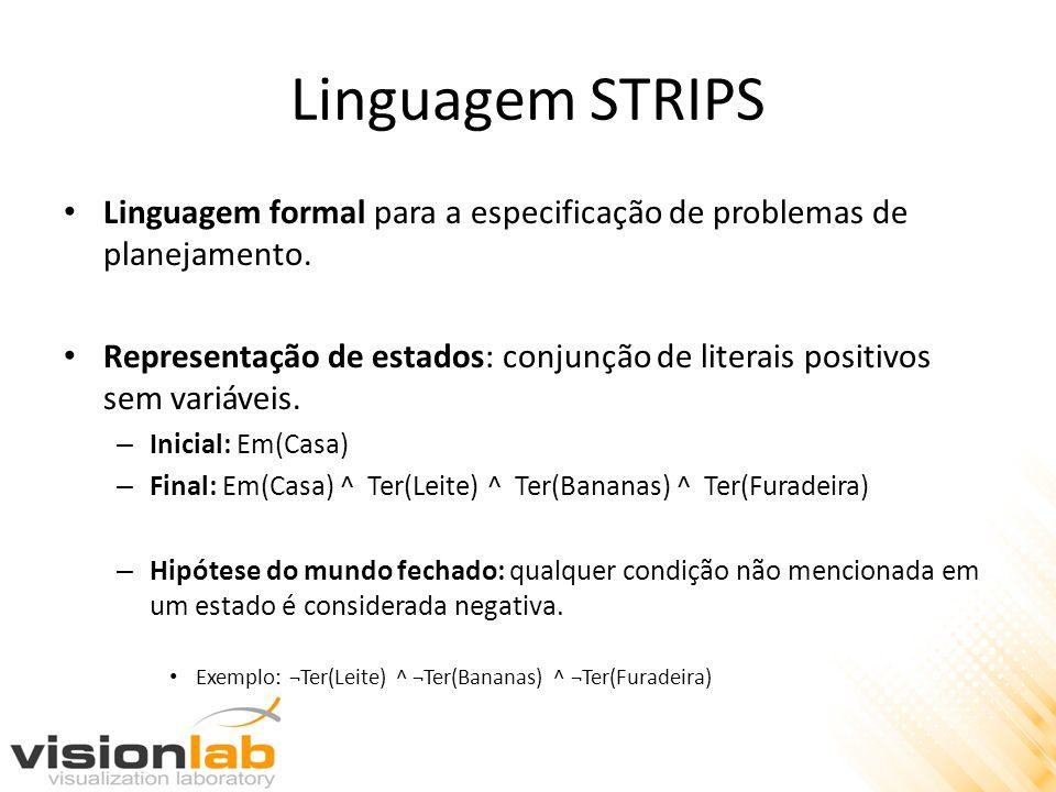 Linguagem STRIPS Objetivos: conjunção de literais e possivelmente variáveis: – Em(Casa) ^ Ter(Leite) ^ Ter(Bananas) ^ Ter(Furadeira) – Em(x) ^ Vende(x, Leite) Ações são especificadas em termos de pré-condições e efeitos: – Descritor da ação: predicado lógico – Pré-condição: conjunção de literais positivos – Efeito: conjunção de literais (positivos ou negativos)