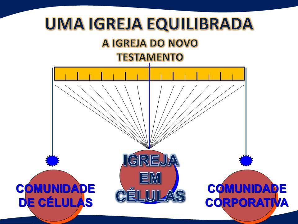 COMUNIDADE DE CÉLULAS COMUNIDADECORPORATIVA