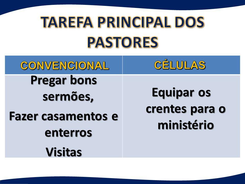 Equipar os crentes para o ministério Pregar bons sermões, Fazer casamentos e enterros Visitas
