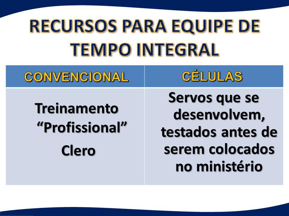Servos que se desenvolvem, testados antes de serem colocados no ministério Treinamento Profissional Clero Clero