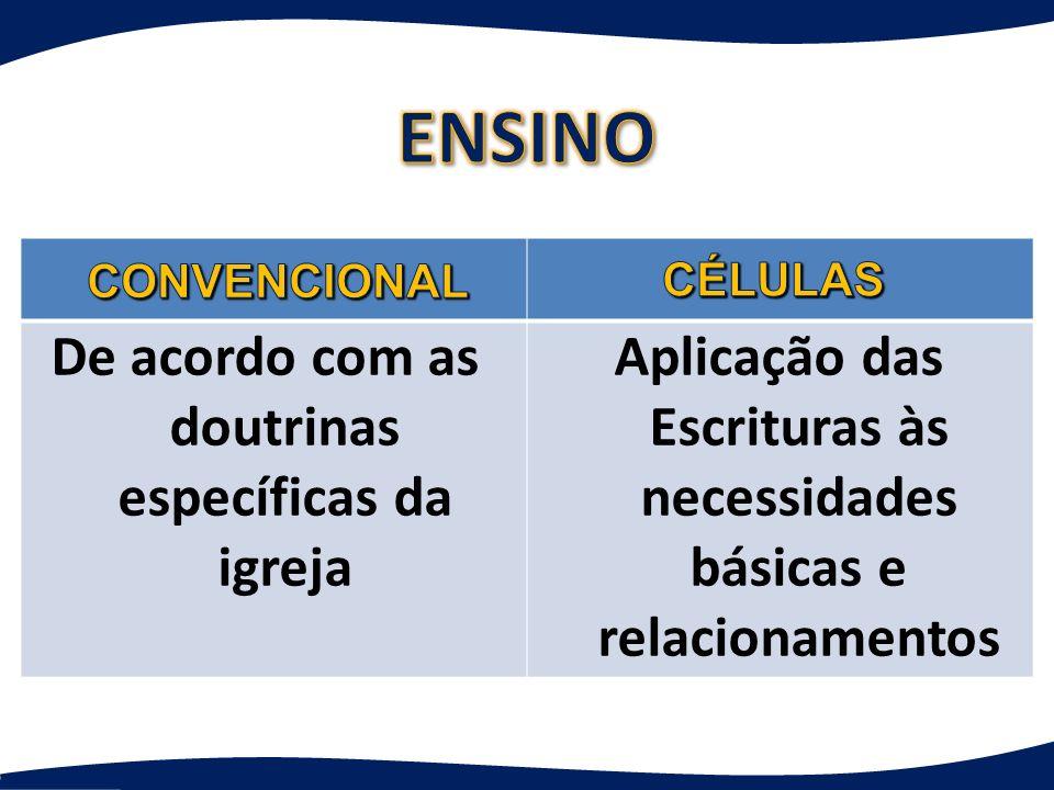 Aplicação das Escrituras às necessidades básicas e relacionamentos De acordo com as doutrinas específicas da igreja