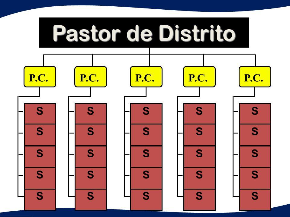 Pastor de Distrito S S S S P.C. S S S S S S S S S S S S S S S S S S S S S