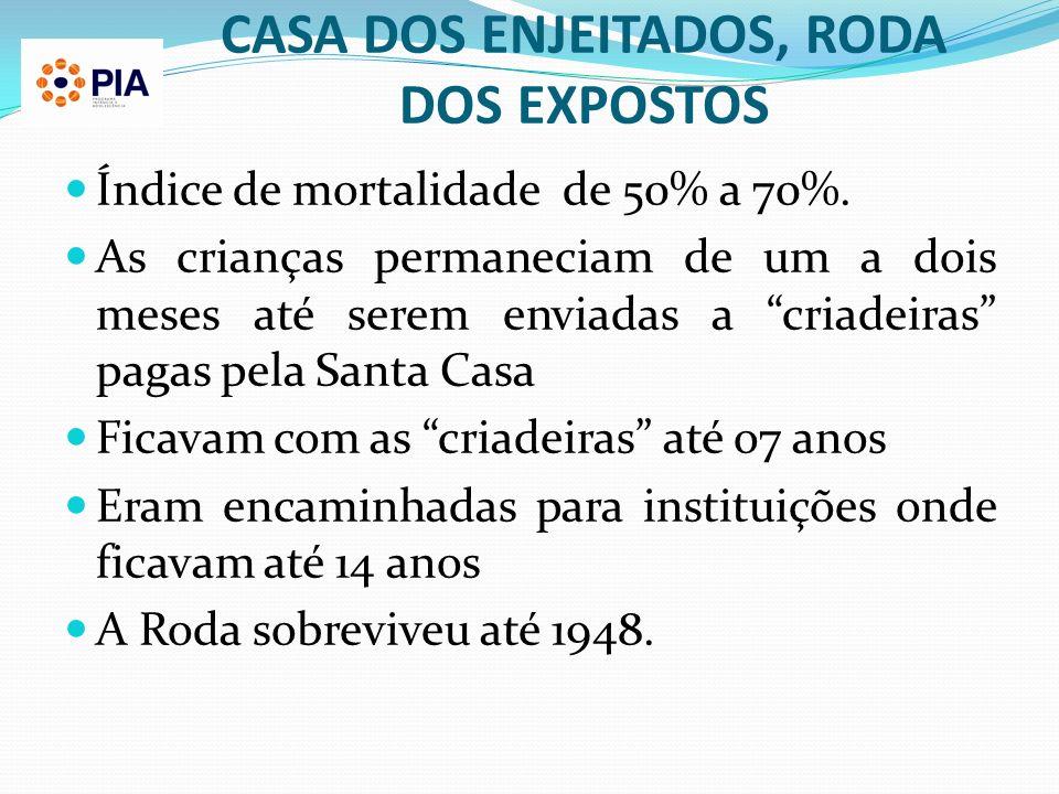 CASA DOS ENJEITADOS, RODA DOS EXPOSTOS Índice de mortalidade de 50% a 70%.