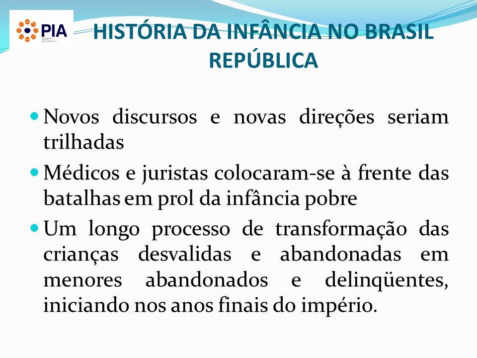 HISTÓRIA DA INFÂNCIA NO BRASIL REPÚBLICA Novos discursos e novas direções seriam trilhadas Médicos e juristas colocaram-se à frente das batalhas em pr