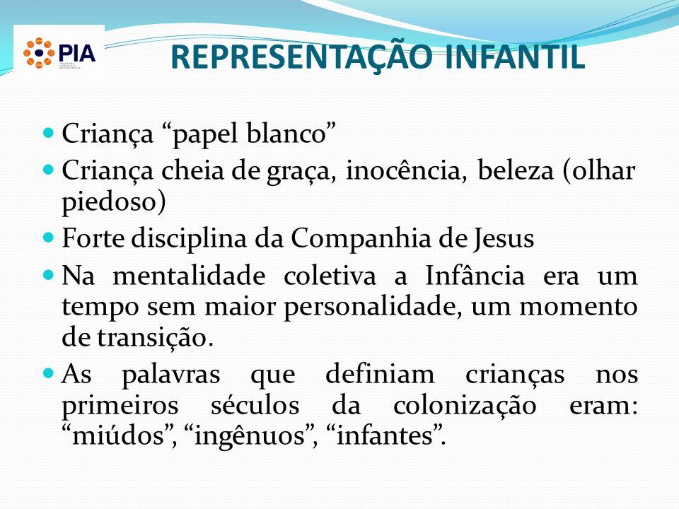 REPRESENTAÇÃO INFANTIL Criança papel blanco Criança cheia de graça, inocência, beleza (olhar piedoso) Forte disciplina da Companhia de Jesus Na mental